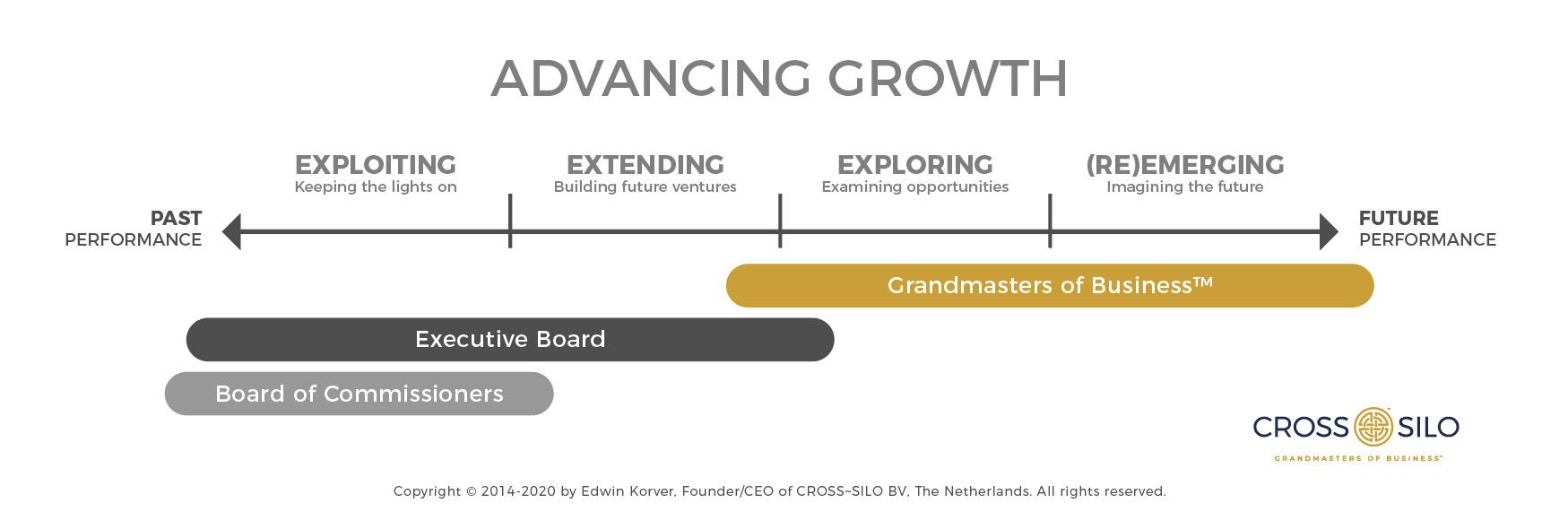 CROSS-SILO_Advancing_Growth