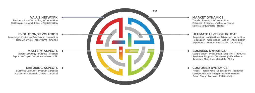 logo-cross-silo-explained-2021